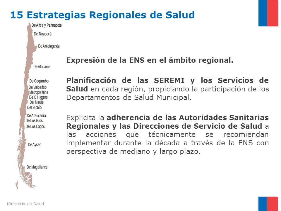 Ministerio de Salud Expresión de la ENS en el ámbito regional. Planificación de las SEREMI y los Servicios de Salud en cada región, propiciando la par