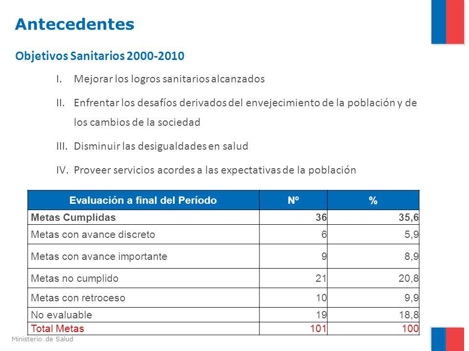 Ministerio de Salud Antecedentes Objetivos Sanitarios 2000-2010 I.Mejorar los logros sanitarios alcanzados II.Enfrentar los desafíos derivados del env