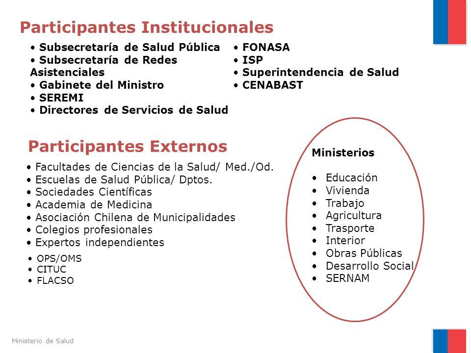 Ministerio de Salud Subsecretaría de Salud Pública Subsecretaría de Redes Asistenciales Gabinete del Ministro SEREMI Directores de Servicios de Salud