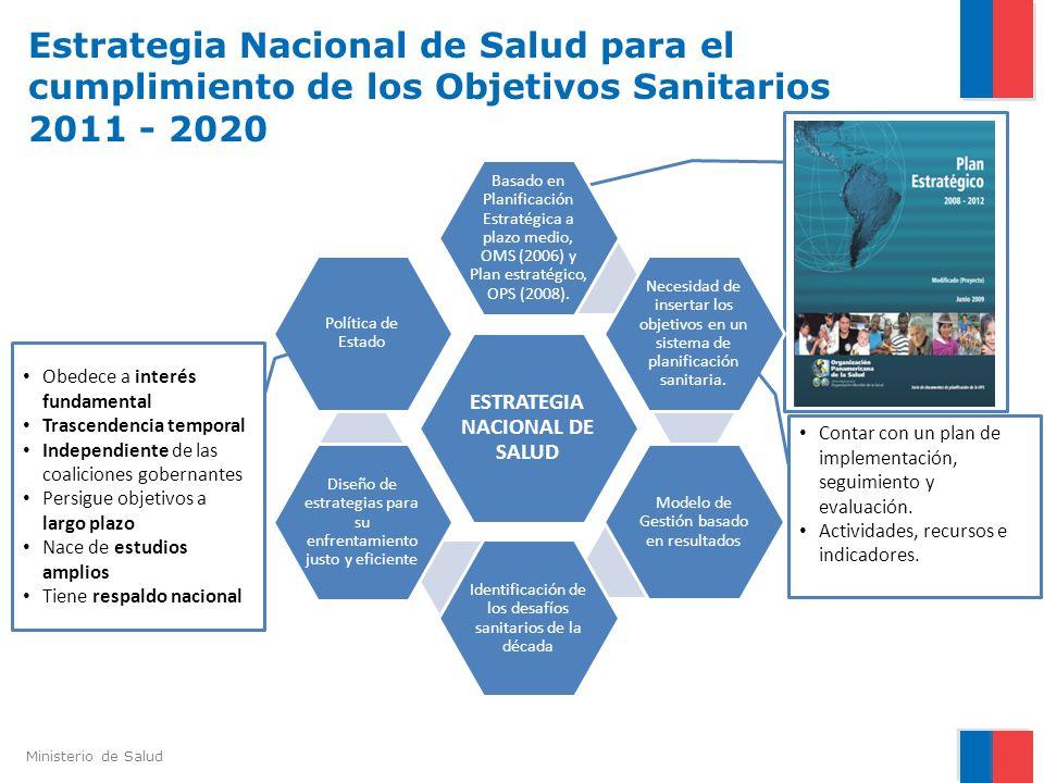 Ministerio de Salud Estrategia Nacional de Salud para el cumplimiento de los Objetivos Sanitarios 2011 – 2020 La Estrategia Nacional de Salud es la herramienta para alinear el quehacer del sector en el logro de Objetivos Sanitarios de la década 2011-2020.