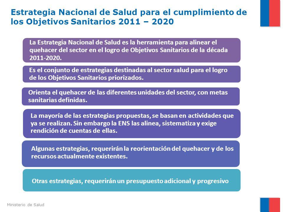 Ministerio de Salud Estrategia Nacional de Salud para el cumplimiento de los Objetivos Sanitarios 2011 – 2020 La Estrategia Nacional de Salud es la he