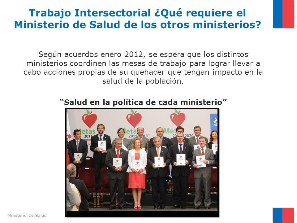 Ministerio de Salud Trabajo Intersectorial ¿Qué requiere el Ministerio de Salud de los otros ministerios? Según acuerdos enero 2012, se espera que los