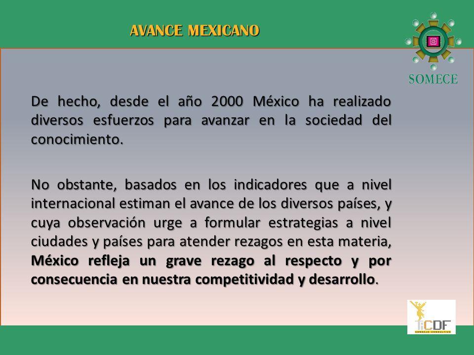 Haga clic para modificar el estilo de título del patrón Haga clic para modificar el estilo de subtítulo del patrón De hecho, desde el año 2000 México