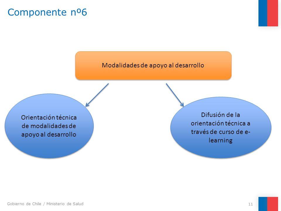 Gobierno de Chile / Ministerio de Salud Componente nº6 11 Modalidades de apoyo al desarrollo Orientación técnica de modalidades de apoyo al desarrollo