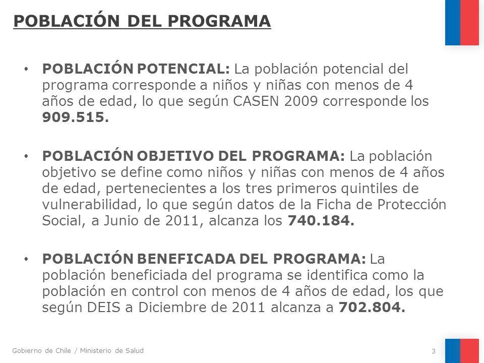 Gobierno de Chile / Ministerio de Salud POBLACIÓN DEL PROGRAMA POBLACIÓN POTENCIAL: La población potencial del programa corresponde a niños y niñas co