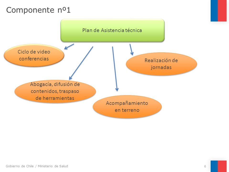 Gobierno de Chile / Ministerio de Salud Componente nº1 6 Plan de Asistencia técnica Ciclo de video conferencias Abogacía, difusión de contenidos, tras
