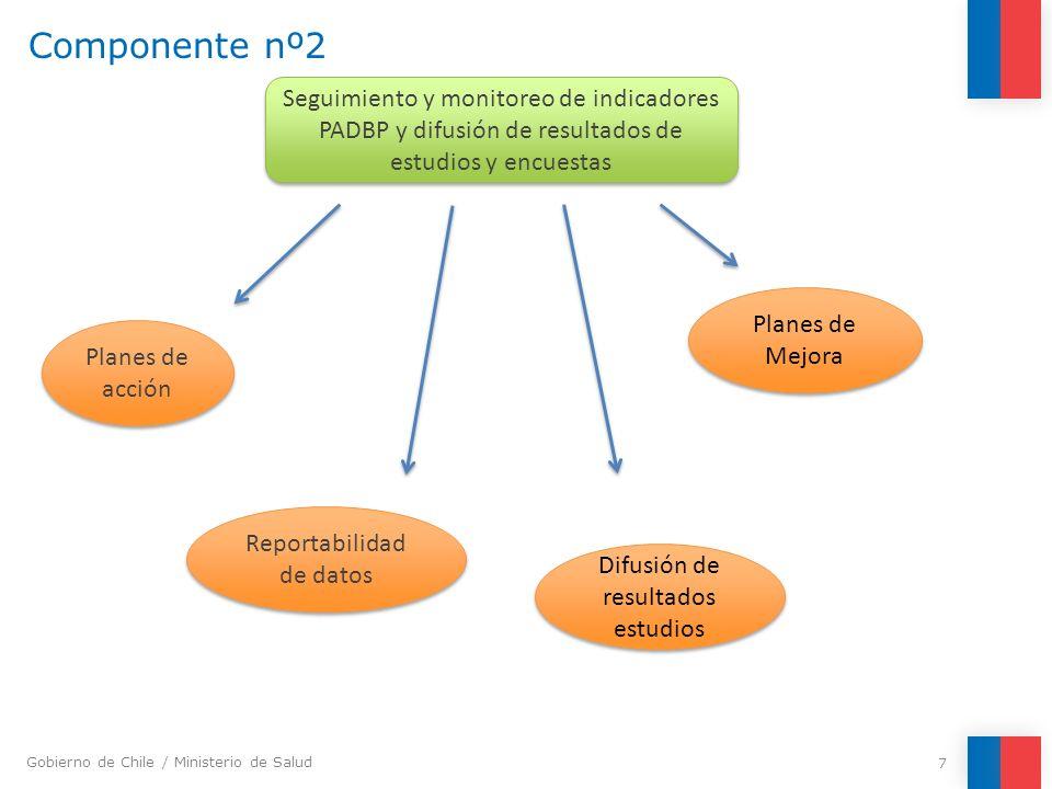 Gobierno de Chile / Ministerio de Salud Componente nº2 7 Seguimiento y monitoreo de indicadores PADBP y difusión de resultados de estudios y encuestas