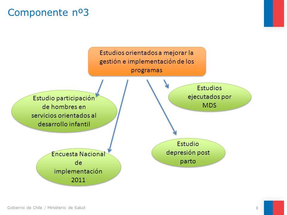 Gobierno de Chile / Ministerio de Salud Componente nº3 8 Estudios orientados a mejorar la gestión e implementación de los programas Encuesta Nacional