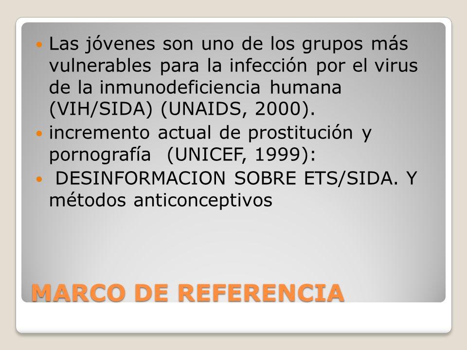 MARCO DE REFERENCIA Las jóvenes son uno de los grupos más vulnerables para la infección por el virus de la inmunodeficiencia humana (VIH/SIDA) (UNAIDS