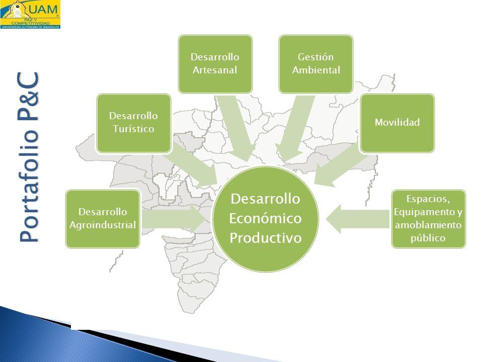 Desarrollo Económico Productivo Desarrollo Agroindustrial Desarrollo Turístico Desarrollo Artesanal Gestión Ambiental Movilidad Espacios, Equipamento y amoblamiento público