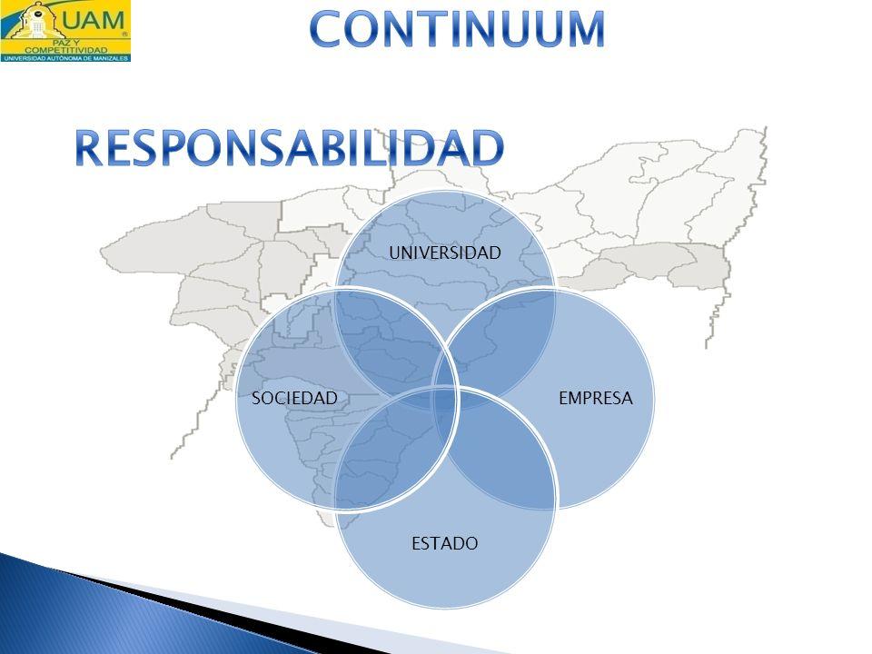UNIVERSIDAD EMPRESA ESTADO SOCIEDAD