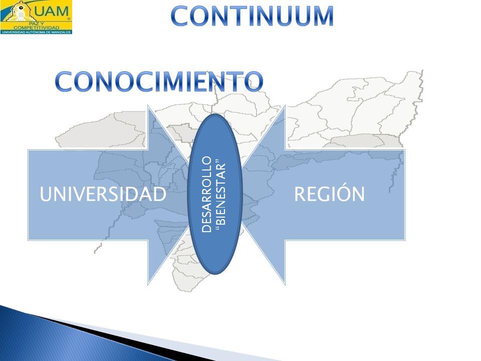 UNIVERSIDADREGIÓN DESARROLLO BIENESTAR