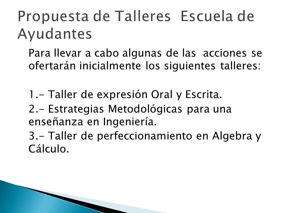 Para llevar a cabo algunas de las acciones se ofertarán inicialmente los siguientes talleres: 1.- Taller de expresión Oral y Escrita. 2.- Estrategias