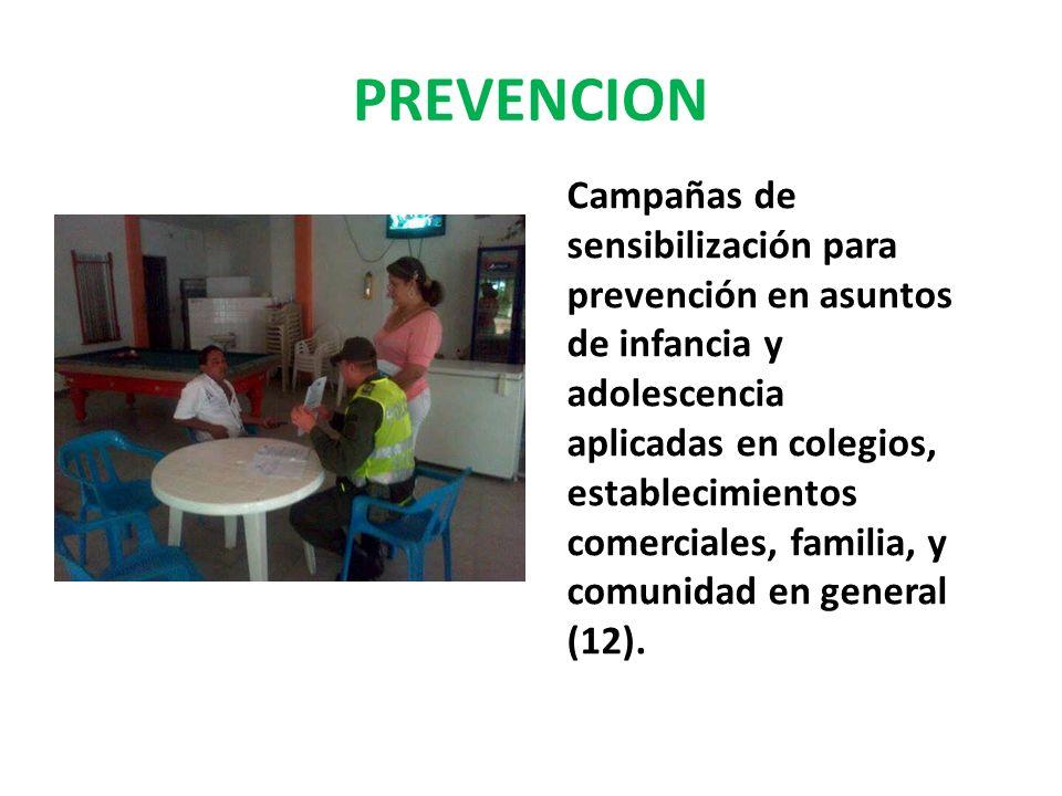 PREVENCION Campañas de sensibilización para prevención en asuntos de infancia y adolescencia aplicadas en colegios, establecimientos comerciales, familia, y comunidad en general (12).