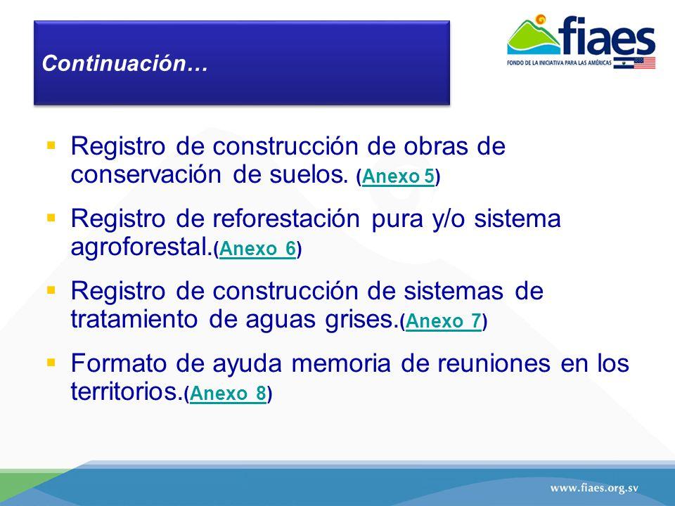 Continuación… Registro de construcción de obras de conservación de suelos. (Anexo 5)Anexo 5 Registro de reforestación pura y/o sistema agroforestal. (