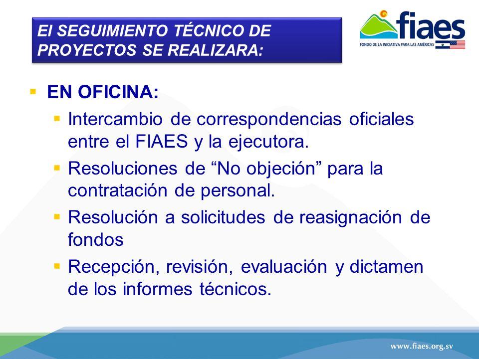 Continuación… Registro de construcción de obras de conservación de suelos.