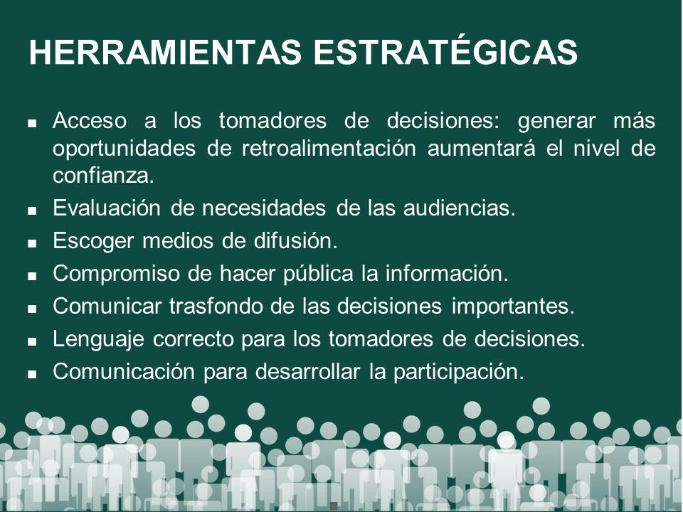 HERRAMIENTAS ESTRATÉGICAS Acceso a los tomadores de decisiones: generar más oportunidades de retroalimentación aumentará el nivel de confianza. Evalua