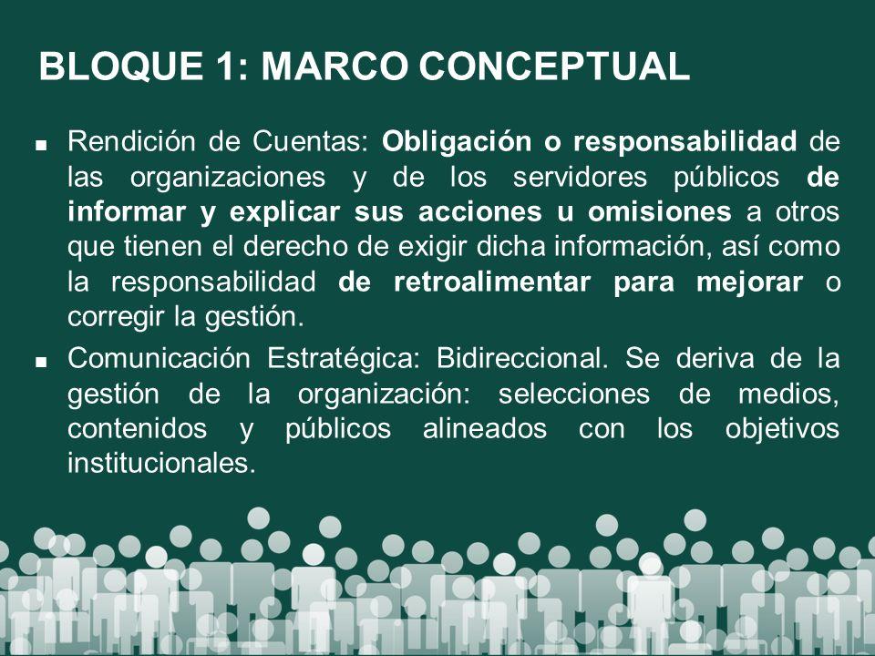 BLOQUE 1: MARCO CONCEPTUAL Rendición de Cuentas: Obligación o responsabilidad de las organizaciones y de los servidores públicos de informar y explica