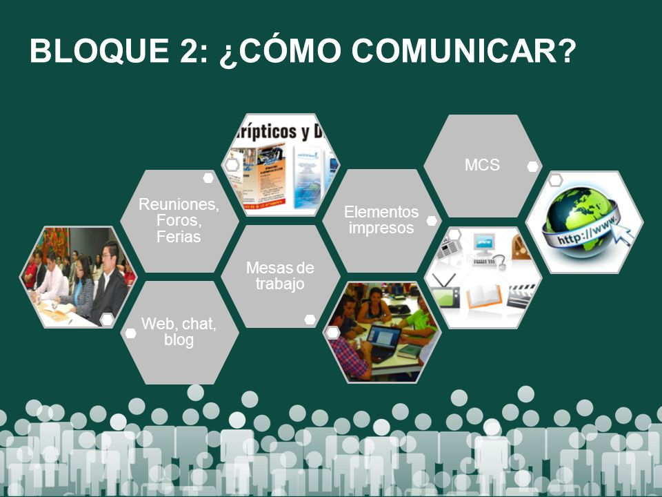 BLOQUE 2: ¿CÓMO COMUNICAR? Web, chat, blog Mesas de trabajo Reuniones, Foros, Ferias Elementos impresos MCS