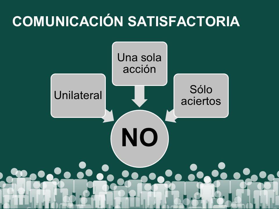 COMUNICACIÓN SATISFACTORIA NO Unilateral Una sola acción Sólo aciertos