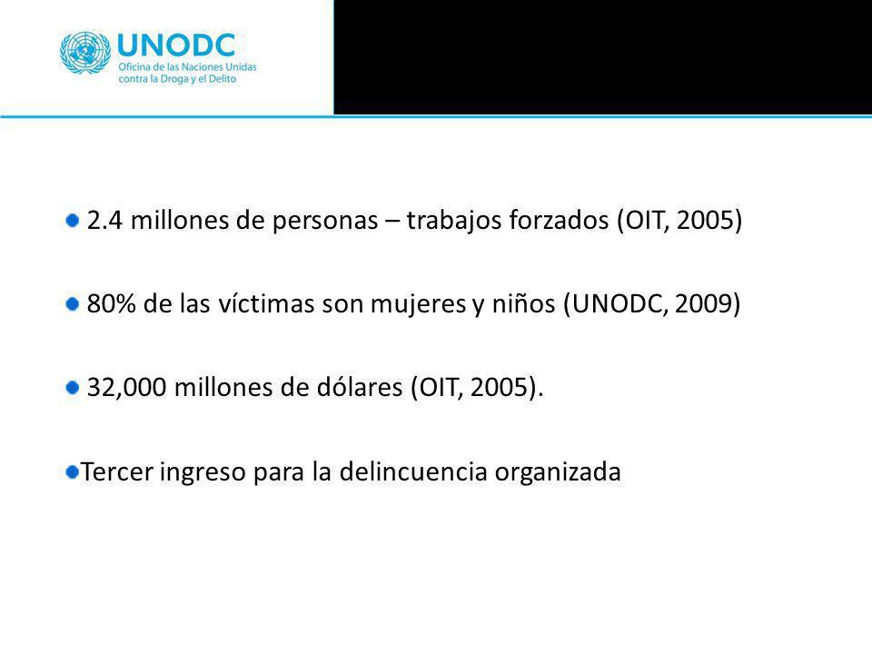 2.4 millones de personas – trabajos forzados (OIT, 2005) 80% de las víctimas son mujeres y niños (UNODC, 2009) 32,000 millones de dólares (OIT, 2005).