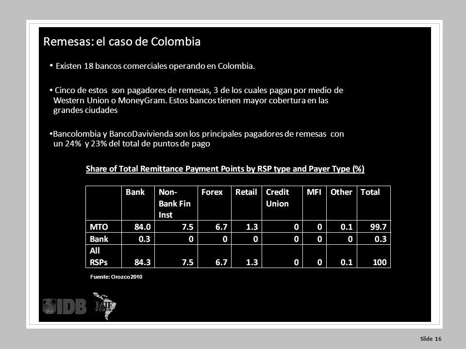Slide 16 Existen 18 bancos comerciales operando en Colombia.