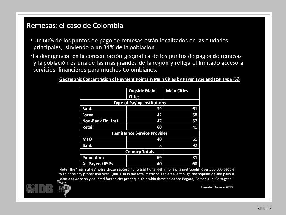 Slide 17 Un 60% de los puntos de pago de remesas están localizados en las ciudades principales, sirviendo a un 31% de la población.