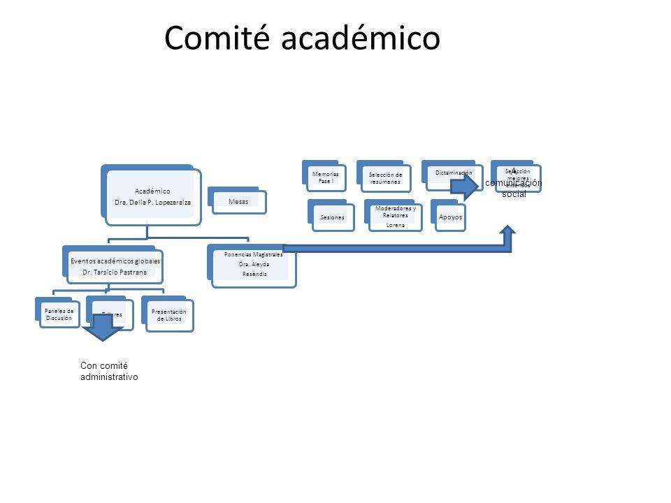 Comité académico Académico Dra. Delia P. Lopezaraiza Eventos académicos globales Dr. Tarsicio Pastrana Paneles de Discusión Talleres Presentación de L