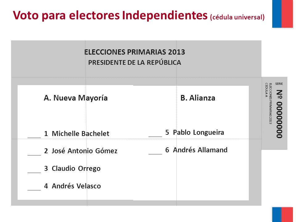 Voto para electores Independientes (cédula universal) ELECCIONES PRIMARIAS 2013 PRESIDENTE DE LA REPÚBLICA Nº 00000000 ELECCIONES PRIMARIAS 2013 CEDULA A SERIE B.