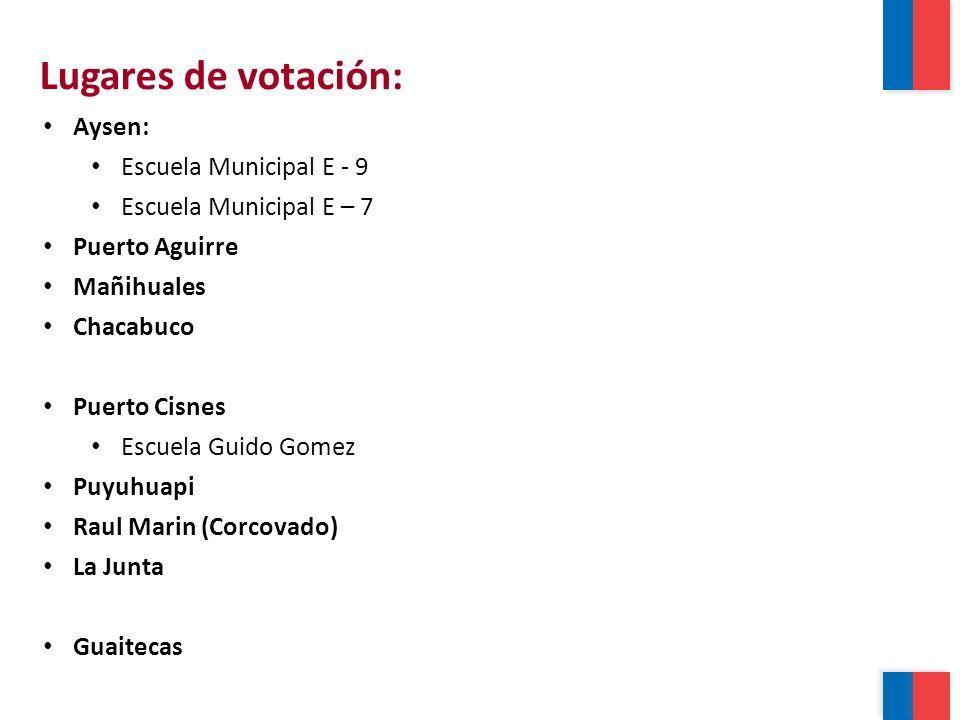 Lugares de votación: Aysen: Escuela Municipal E - 9 Escuela Municipal E – 7 Puerto Aguirre Mañihuales Chacabuco Puerto Cisnes Escuela Guido Gomez Puyuhuapi Raul Marin (Corcovado) La Junta Guaitecas