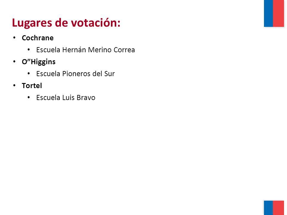 Lugares de votación: Cochrane Escuela Hernán Merino Correa OHiggins Escuela Pioneros del Sur Tortel Escuela Luis Bravo