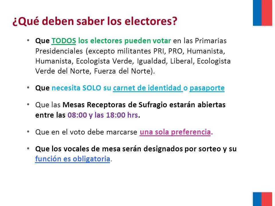 Que TODOS los electores pueden votar en las Primarias Presidenciales (excepto militantes PRI, PRO, Humanista, Humanista, Ecologista Verde, Igualdad, Liberal, Ecologista Verde del Norte, Fuerza del Norte).