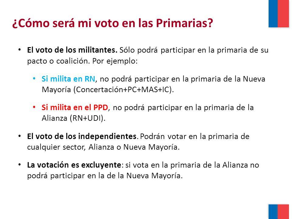 El elector debe concurrir a la misma mesa en donde votó en la elección pasada.