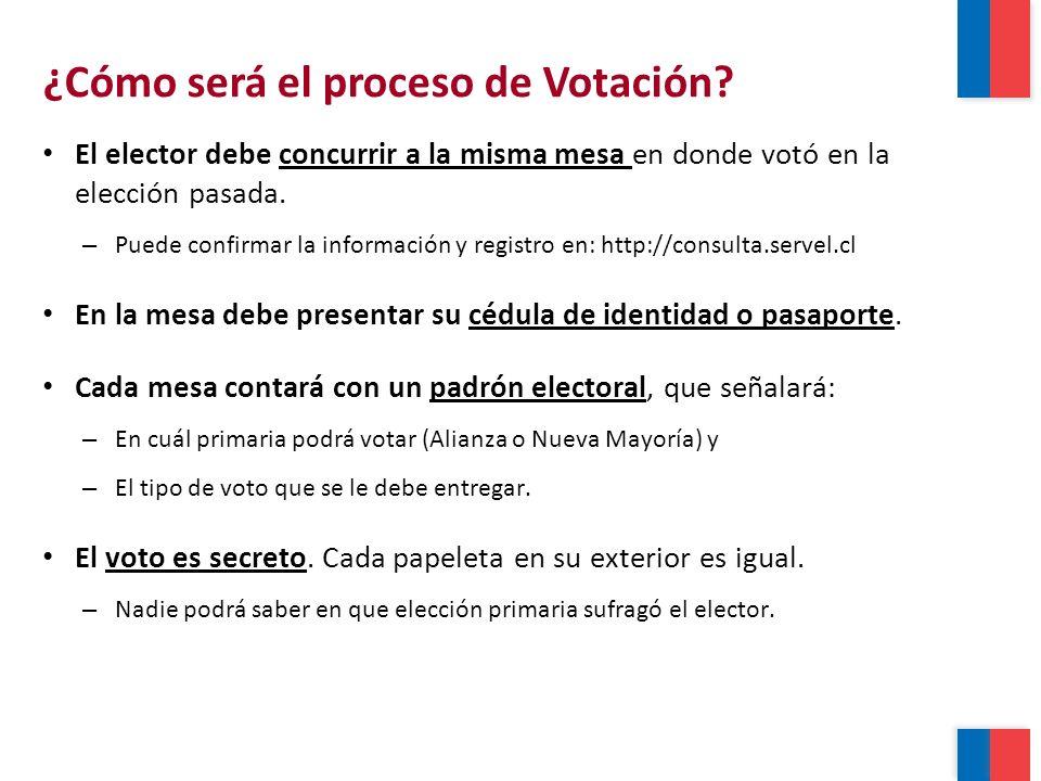 Más información en http://www.eleccionesprimarias.cl / Para saber donde voto, si soy vocal de mesa y si estoy habilitada para votar: www.servel.cl