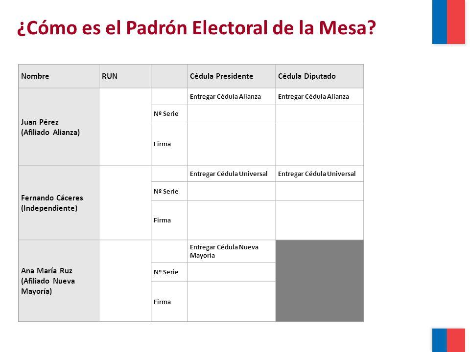 Voto para Militantes de la Alianza Nº 00000000 PRESIDENTE DE LA REPÚBLICA B.
