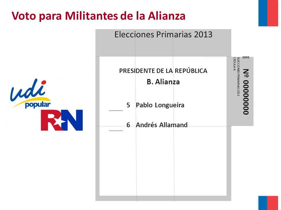 Voto para Militantes de la Nueva Mayoría Nº 00000000 PRESIDENTE DE LA REPÚBLICA A.