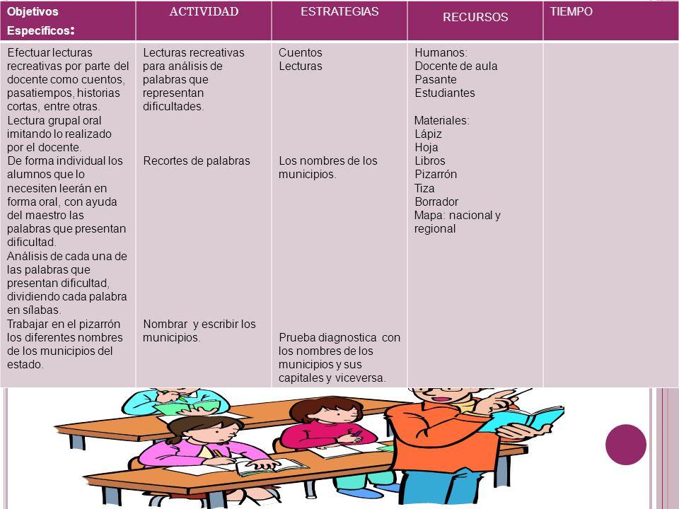 Objetivos Específicos : ACTIVIDAD ESTRATEGIAS RECURSOS TIEMPO Efectuar lecturas recreativas por parte del docente como cuentos, pasatiempos, historias