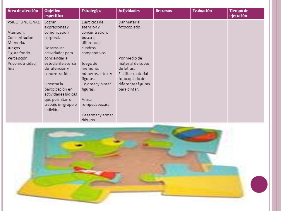 Área de atenciónObjetivo especifico EstrategiasActividadesRecursosEvaluaciónTiempo de ejecución PSICOFUNCIONAL Atención. Concentración. Memoria. Juego