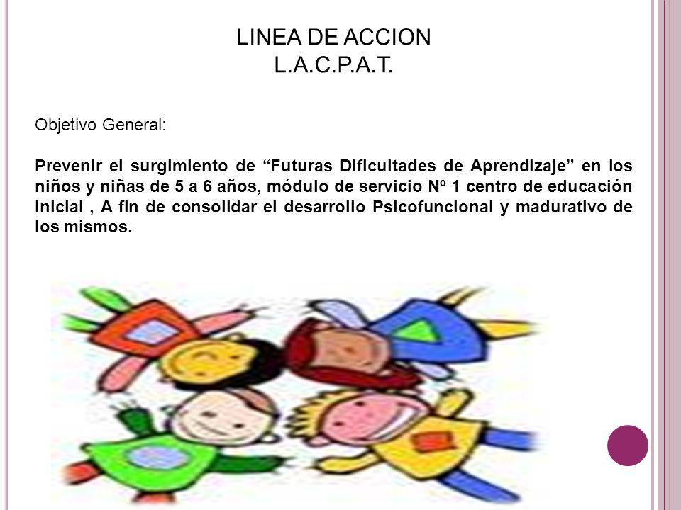 LINEA DE ACCION L.A.C.P.A.T. Objetivo General: Prevenir el surgimiento de Futuras Dificultades de Aprendizaje en los niños y niñas de 5 a 6 años, módu