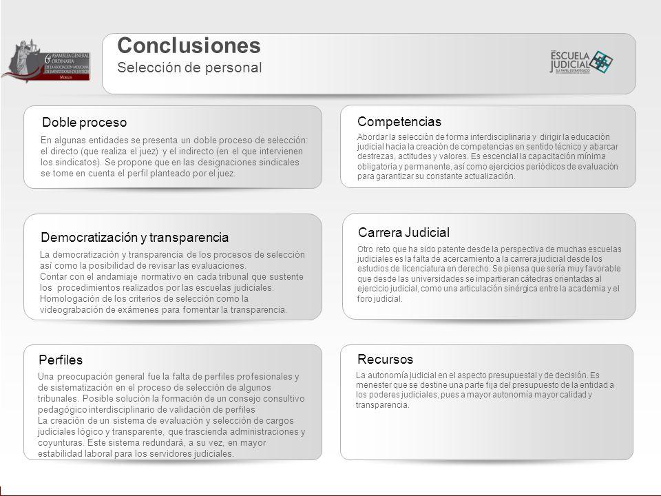 Page 5 Doble proceso En algunas entidades se presenta un doble proceso de selección: el directo (que realiza el juez) y el indirecto (en el que intervienen los sindicatos).