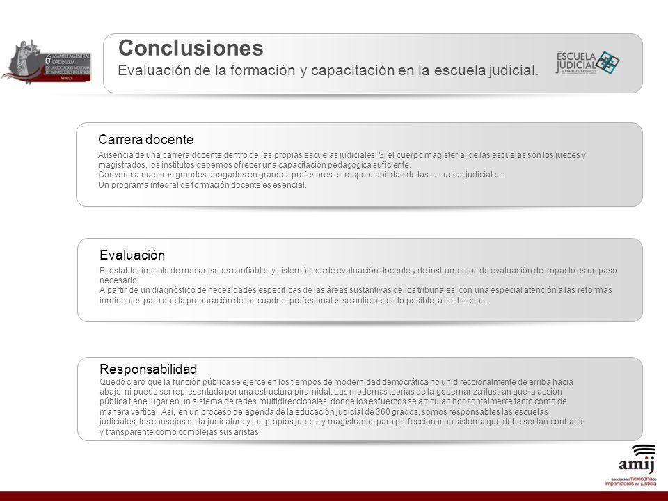 Page 6 Conclusiones Evaluación de la formación y capacitación en la escuela judicial. Ausencia de una carrera docente dentro de las propias escuelas j