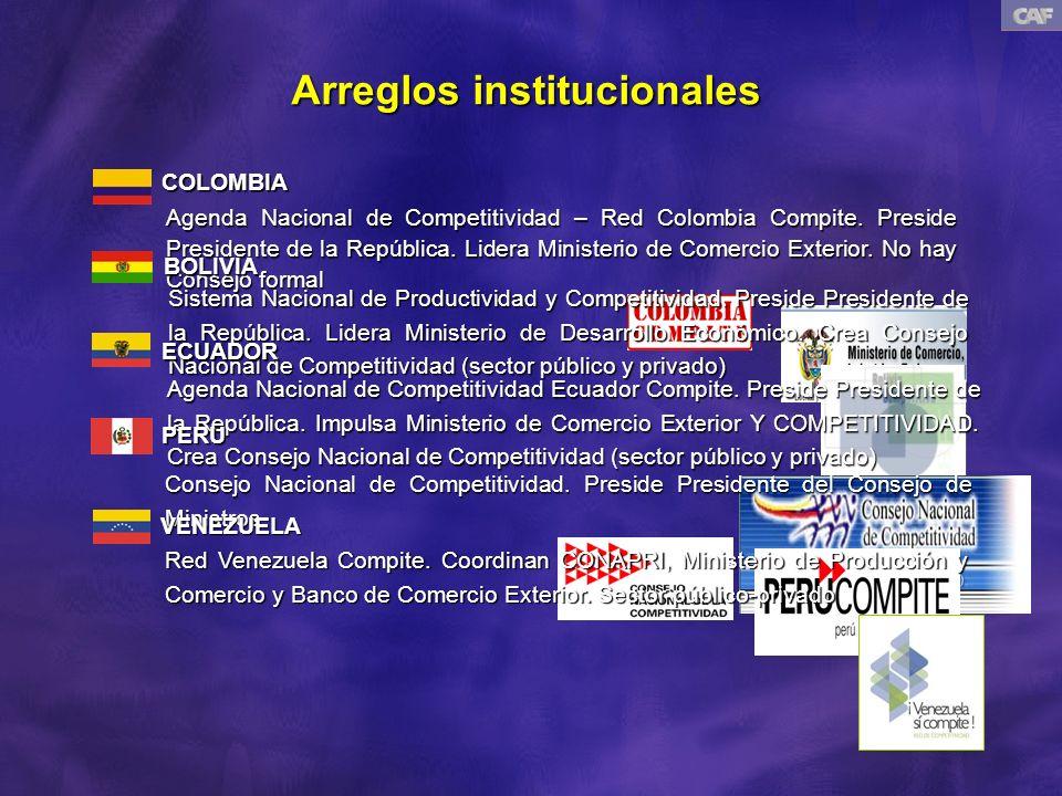 Arreglos institucionales Agenda Nacional de Competitividad – Red Colombia Compite.