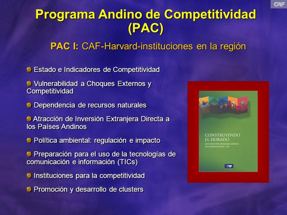 Programa Andino de Competitividad (PAC) PAC I:CAF-Harvard-instituciones en la región PAC I: CAF-Harvard-instituciones en la región Estado e Indicadores de Competitividad Estado e Indicadores de Competitividad Vulnerabilidad a Choques Externos y Competitividad Vulnerabilidad a Choques Externos y Competitividad Dependencia de recursos naturales Dependencia de recursos naturales Atracción de Inversión Extranjera Directa a los Países Andinos Atracción de Inversión Extranjera Directa a los Países Andinos Política ambiental: regulación e impacto Política ambiental: regulación e impacto Preparación para el uso de la tecnologías de comunicación e información (TICs) Preparación para el uso de la tecnologías de comunicación e información (TICs) Instituciones para la competitividad Instituciones para la competitividad Promoción y desarrollo de clusters Promoción y desarrollo de clusters
