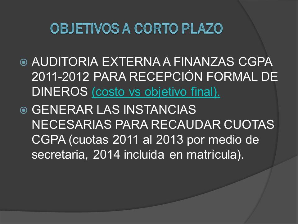 AUDITORIA EXTERNA A FINANZAS CGPA 2011-2012 PARA RECEPCIÓN FORMAL DE DINEROS (costo vs objetivo final).(costo vs objetivo final). GENERAR LAS INSTANCI