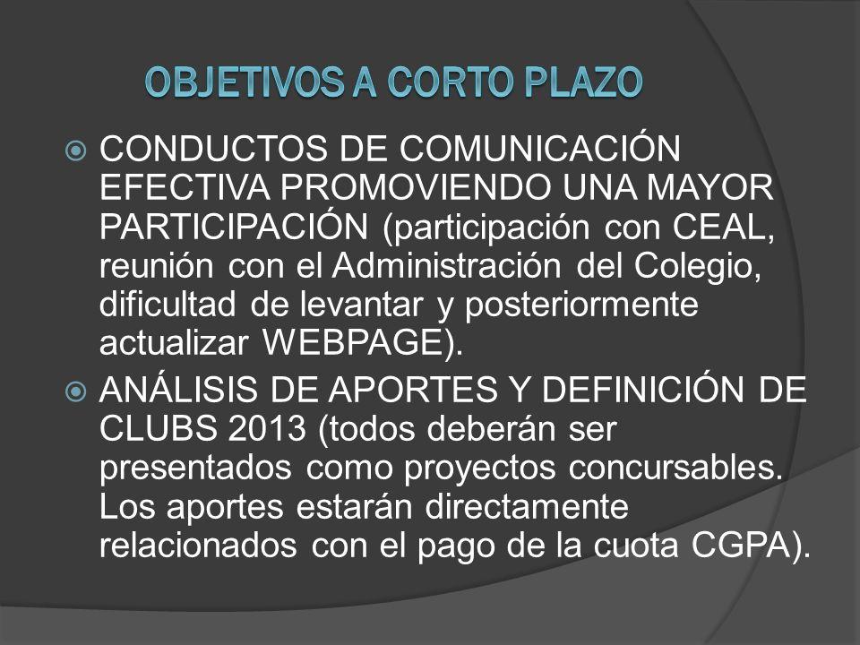 CONDUCTOS DE COMUNICACIÓN EFECTIVA PROMOVIENDO UNA MAYOR PARTICIPACIÓN (participación con CEAL, reunión con el Administración del Colegio, dificultad
