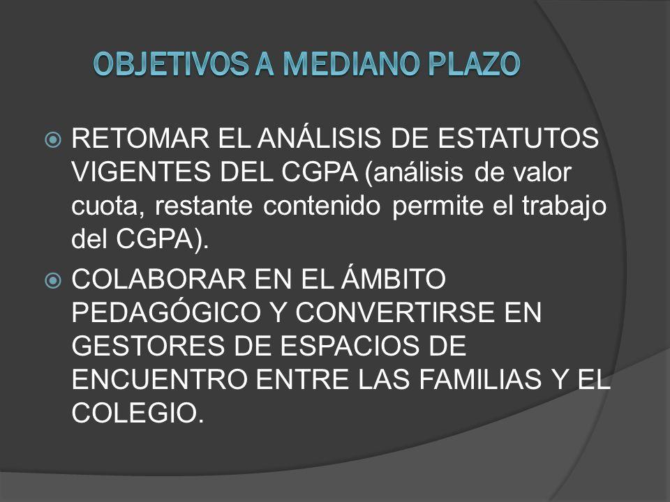 RETOMAR EL ANÁLISIS DE ESTATUTOS VIGENTES DEL CGPA (análisis de valor cuota, restante contenido permite el trabajo del CGPA). COLABORAR EN EL ÁMBITO P