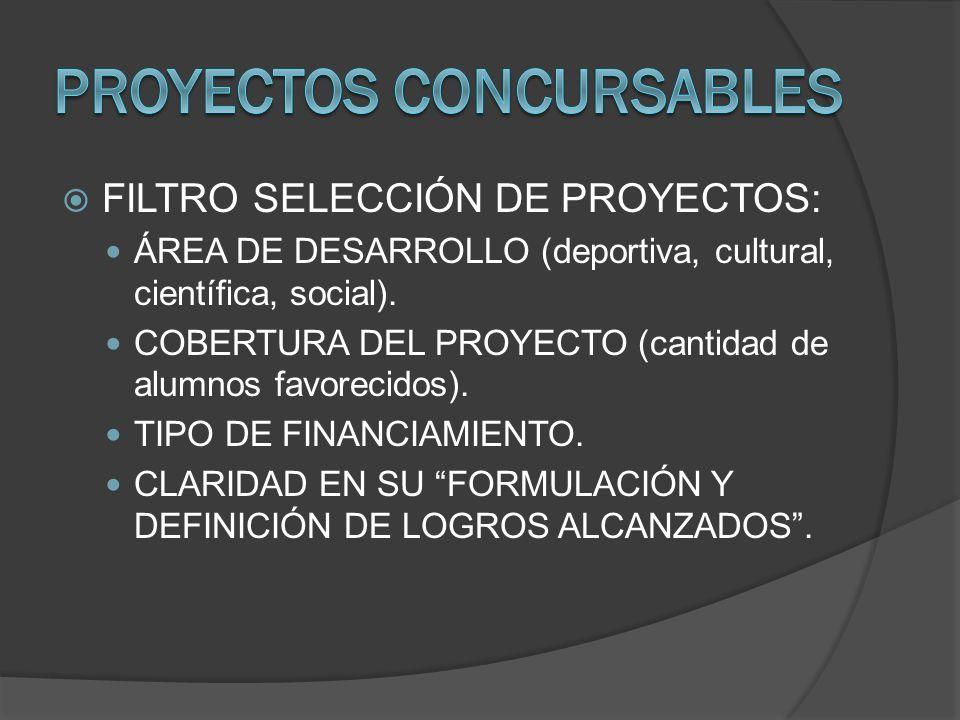 FILTRO SELECCIÓN DE PROYECTOS: ÁREA DE DESARROLLO (deportiva, cultural, científica, social). COBERTURA DEL PROYECTO (cantidad de alumnos favorecidos).