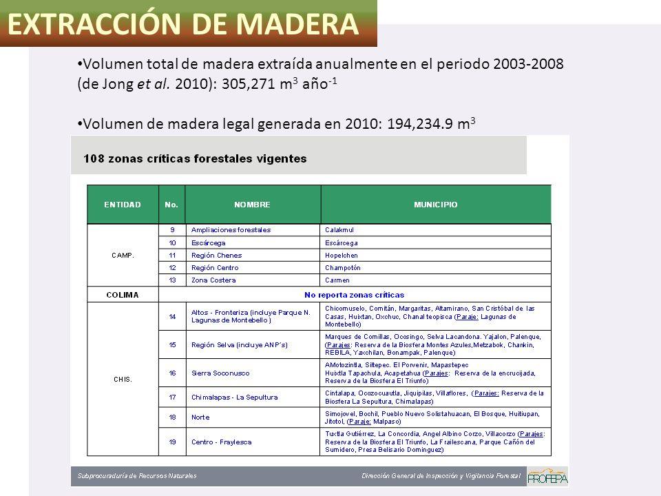 EXTRACCIÓN DE MADERA Volumen total de madera extraída anualmente en el periodo 2003-2008 (de Jong et al. 2010): 305,271 m 3 año -1 Volumen de madera l