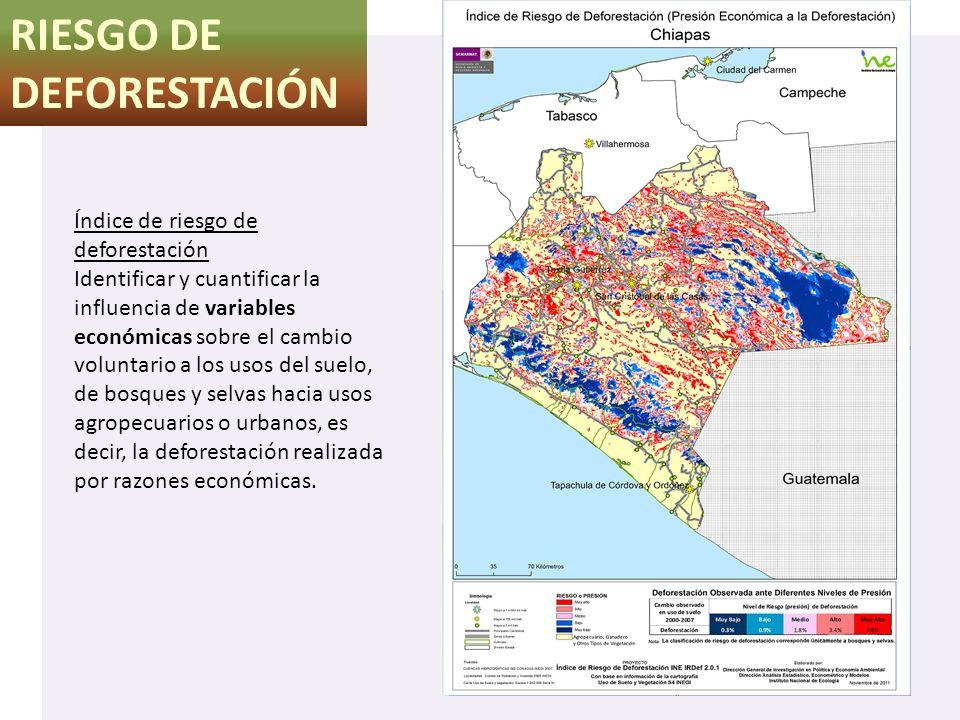 RIESGO DE DEFORESTACIÓN Índice de riesgo de deforestación Identificar y cuantificar la influencia de variables económicas sobre el cambio voluntario a