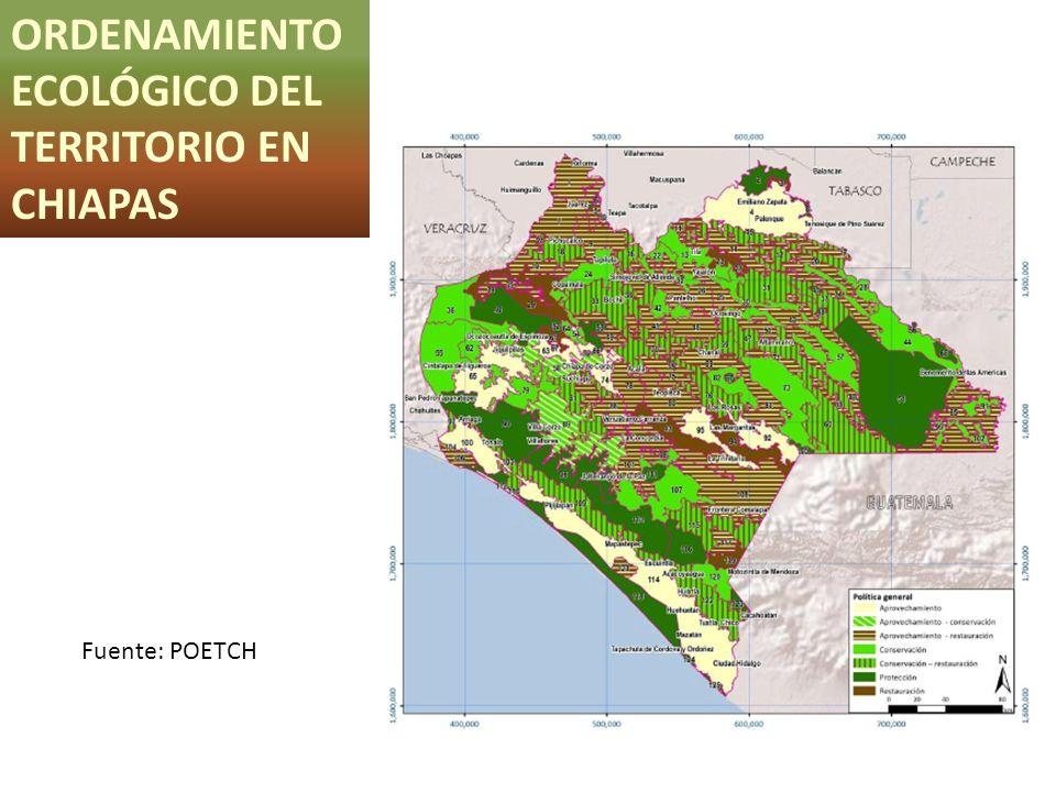 ORDENAMIENTO ECOLÓGICO DEL TERRITORIO EN CHIAPAS Fuente: POETCH